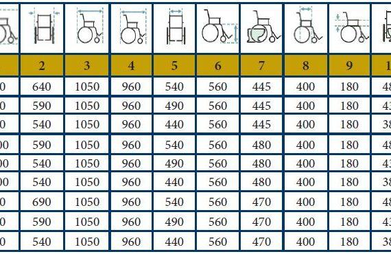 Freeway Shower Chair Dimensions