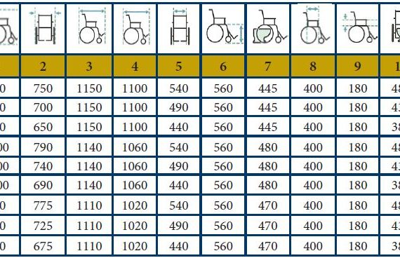 Freeway T70 Shower Chair Dimensions