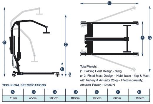 M180 diagram