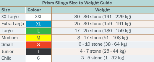 Prism Slings Weight and Colour Guide